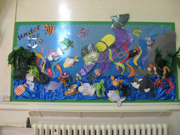 Classroom Display Ideas Under The Sea ~ Under the sea swimmer display classroom deep