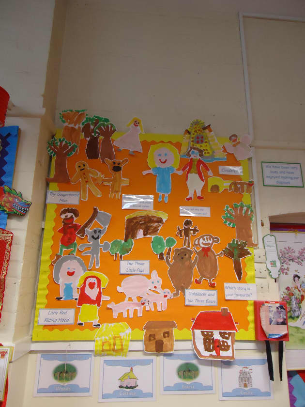 Traditional Tales Character Display Classroom Display Story