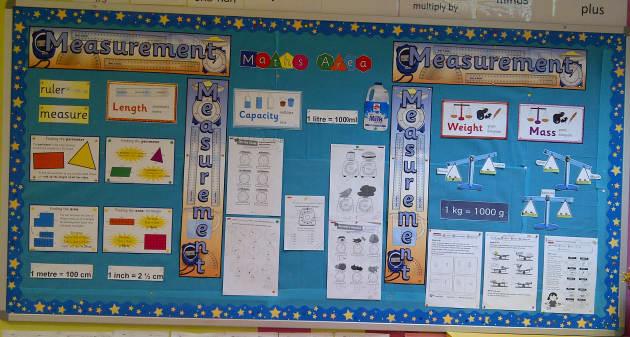 Measurement Display Classroom Display Maths Count