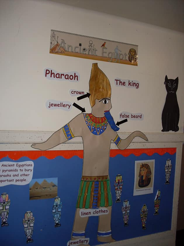 Ancient Egypt Display, Classroom Display, class display, history, Mummy, pyramids,past, old, Egypt, Pharaoh, Early Years (EYFS),KS1 & KS2 Primary Resources