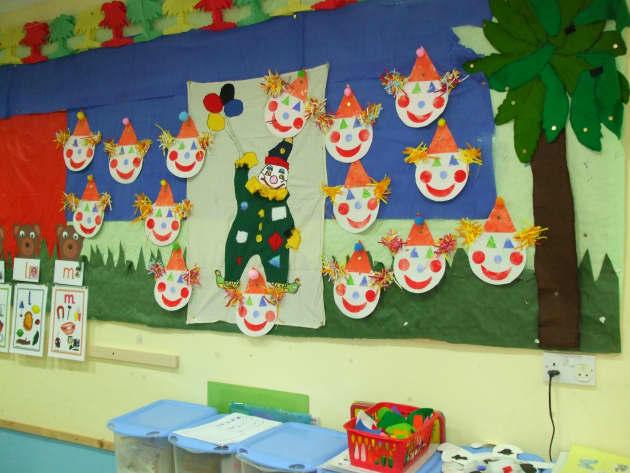 Clowns Display Classroom Display Creative Clowns