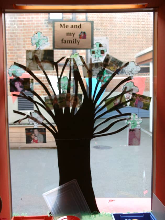 family tree display  classroom display  family  me and my