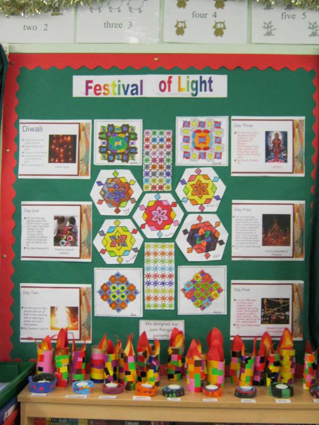 Festival of Light Display, classroom display, class display, Diwali, Hindu, art, creative, colour, festival, Early Years (EYFS),KS1 & KS2 Primary Resources