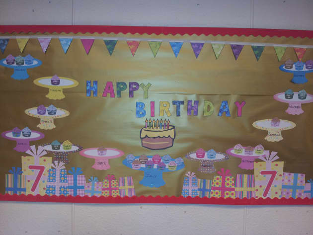 Happy Birthday Display, classroom display, class display, birthdays, cupcakes, celebrate, age, birthday, Early Years (EYFS),KS1 & KS2 Primary Resources