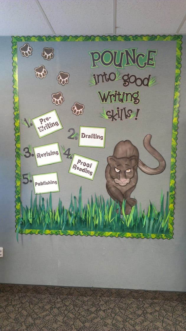 Writing Skills Display, classroom display, class display, literacy, english, writing, write, publishing, Early Years (EYFS),KS1 & KS2 Primary Resources