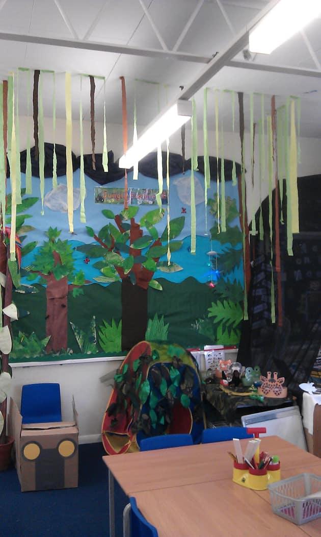 Jungle Amazon tree Display, classroom displays, class display, animal, jungle, monkey, animals, Early Years (EYFS),KS1 & KS2 Primary Teaching Resources