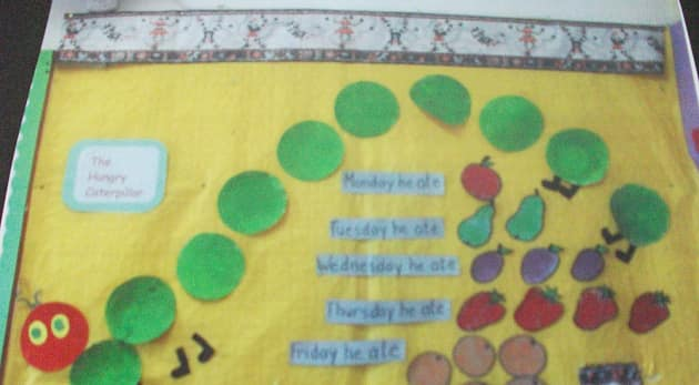 The Hungry Caterpillar Book Display, classroom display, class display, Story, food, hungry, reading, book, Early Years (EYFS), KS1 & KS2 Primary Resources