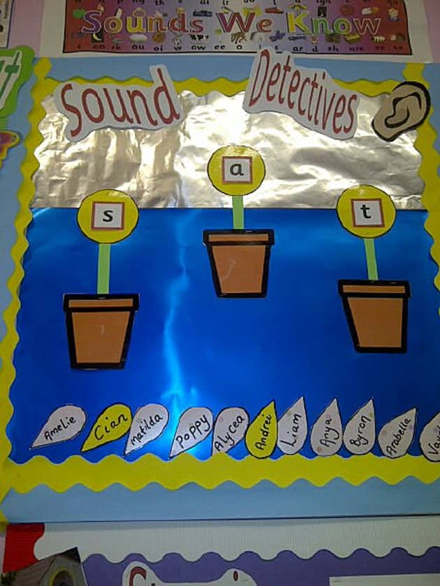 Sound Detective Display Classroom Display Sounds Literacy