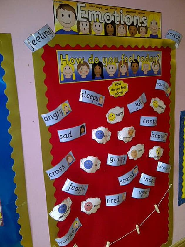Emotions, classroom display, class display, emotions, caring, how do you feel?, feelings, ourselves, happy, Early Years (EYFS),KS1&KS2 Primary Resources