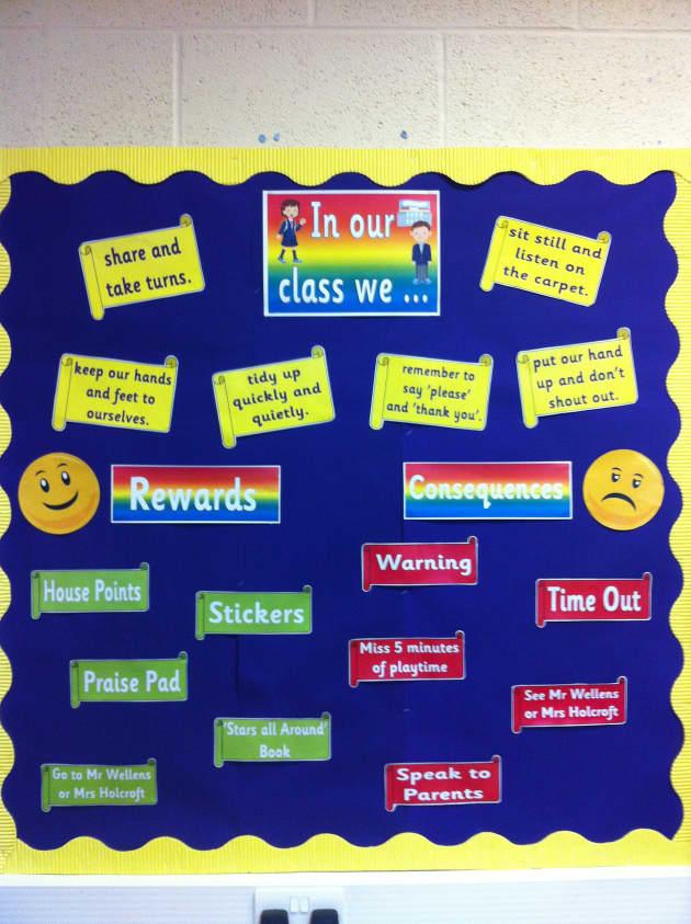 Modern Language Classroom Displays : Rewards display classroom chart rules