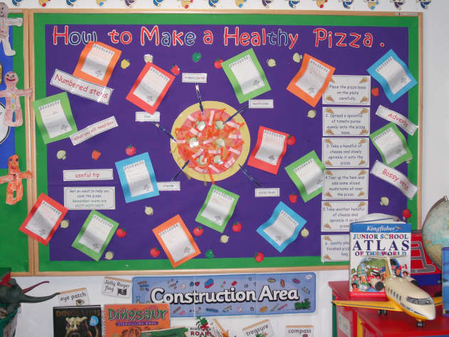Healthy Pizza Display Classroom Display Healthy Eating