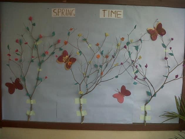 Classroom Design Powerpoint ~ Spring time display classroom seasons