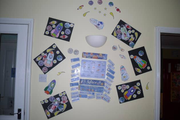 Space Solar System Display, classroom display, class display, Space, planet, planets, Sun, moon, stars, Early Years (EYFS), KS1 & KS2 Primary Resources