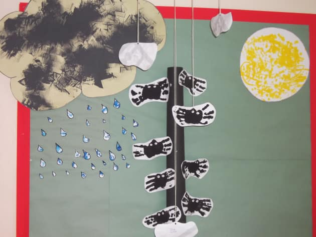 Classroom Display Ideas Nursery ~ Incy wincy spider rhyme display classroom displays nursery