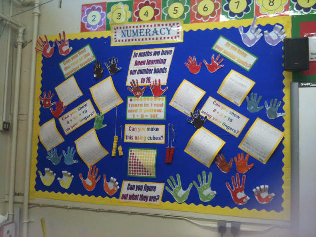 Classroom Display Ideas Ks3 ~ Numeracy display class number bonds