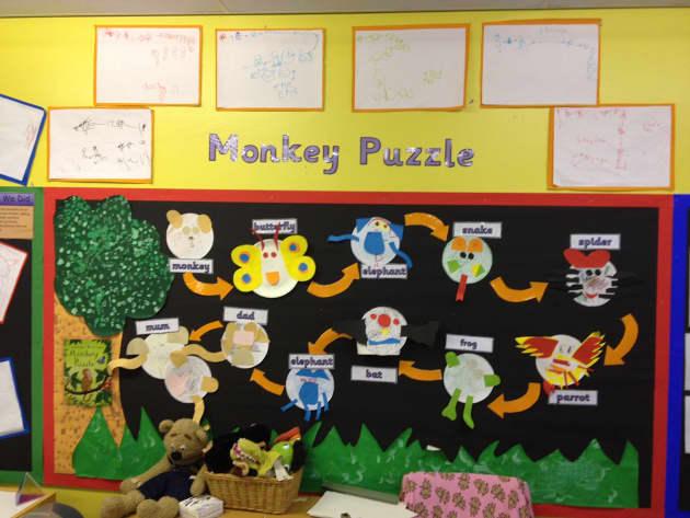 Monkey Puzzle Display Classroom Display Story Animal
