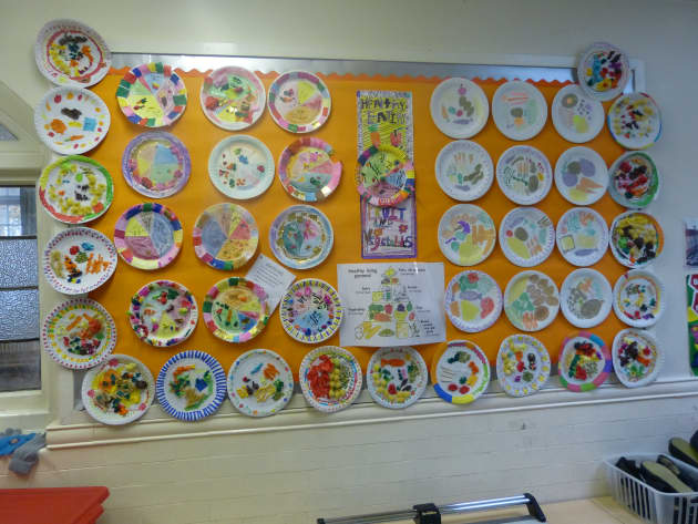 Healthy Eating Plates Display, classroom display, class display, health, healthy eating, diet, balance diet, Early Years (EYFS),KS1 & KS2 Primary Resources