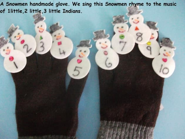 Snowman Rhyme Display, classroom display, class display, Snowman, rhyme, song, counting, maths, math, numbers,Early Years (EYFS),KS1& KS2 Primary Resources