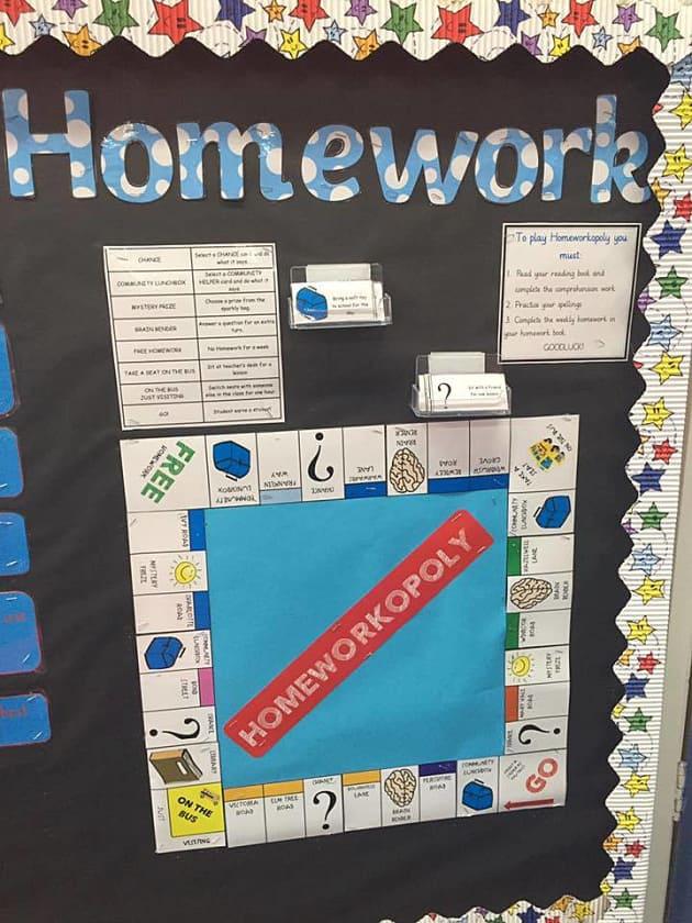 Twinkl Classroom Display Photos