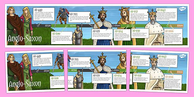 Primary homework help vikings timeline