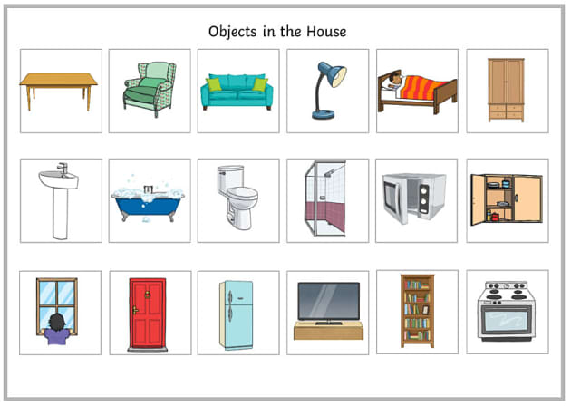 Objects And Parts Of The House Vocabulary: A Lesson Plan For ESL Teachers