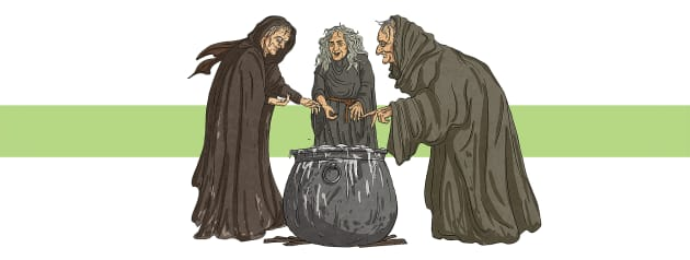 Roald Dahl: The Witches - Twinkl Homework Help