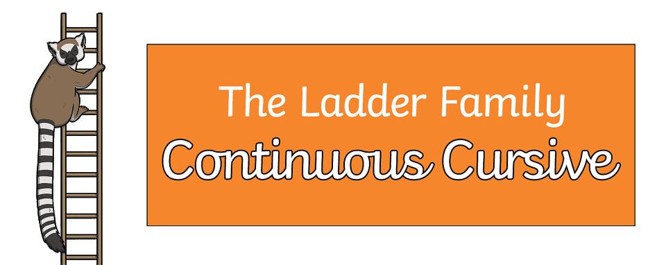 The Journey to Continuous Cursive - Cursive Banner